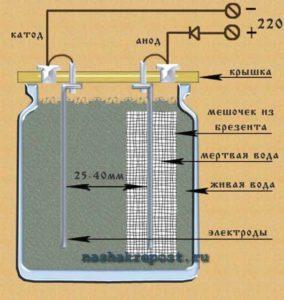 схема на активатор за жива вода