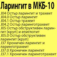ларингит МКБ-10