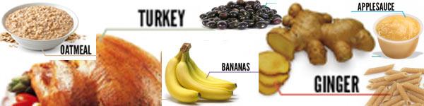 рефлукс езофагит храни диета забранени
