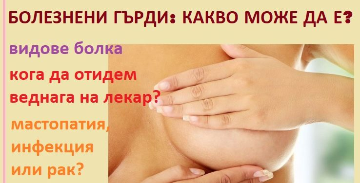 Болки в гърдата (болезнени гърди, зърна)